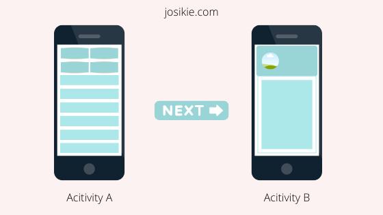Cara Berpindah Activity Menggunakan Intent Pada Android Studio (++ Tutorial)